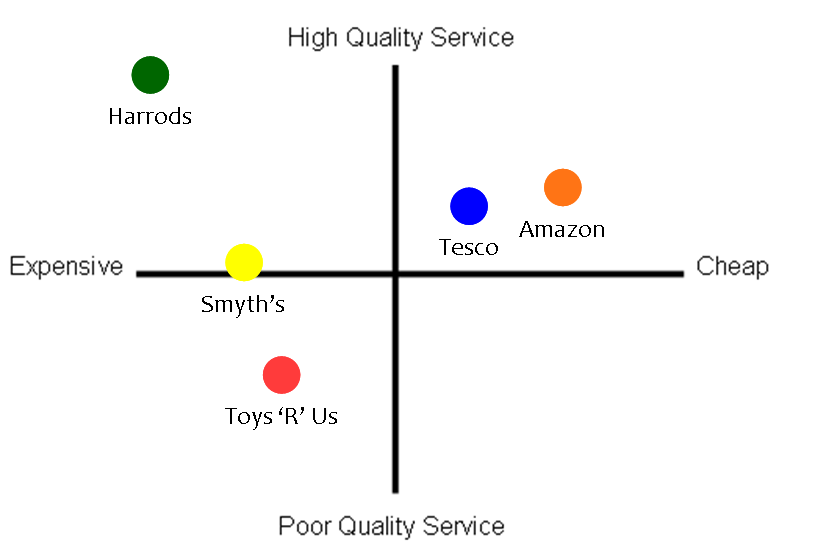 ToysRUs And Their Use Of The Internet For Marketing Purposes - Map to toys r us