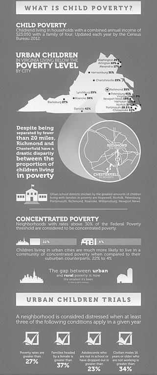 urban-child-center   Infographics