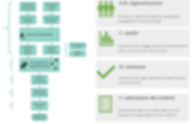 risto_customer_profiling.PNG