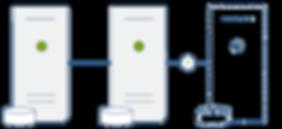 внедрениe Atlassian