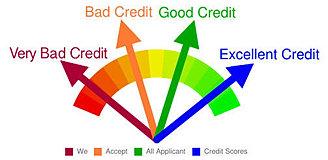 Mortgage broker vs loan officer