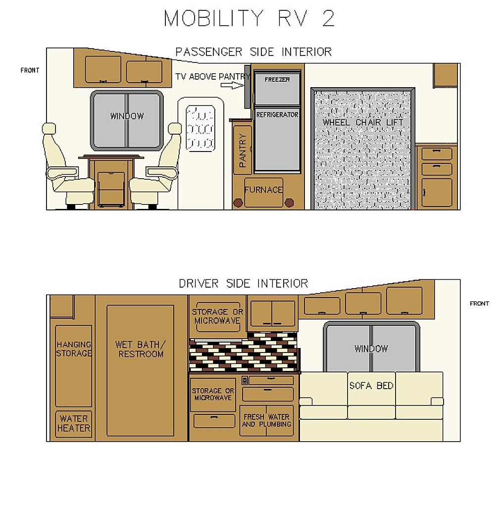 MOBILITY RV 2 - Interior