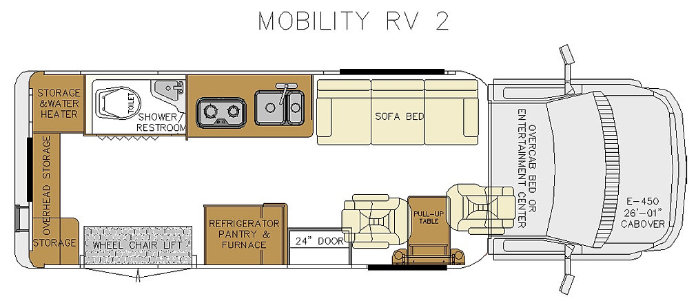 MOBILITY RV 2 - Top
