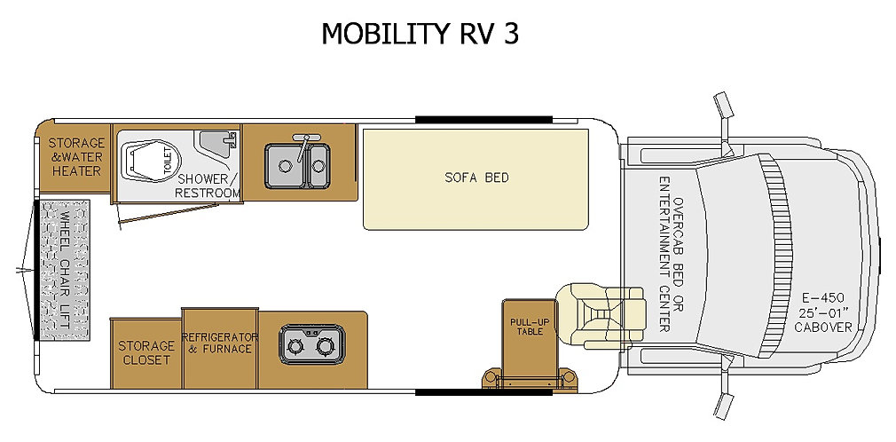MOBILITY RV 3 - Top