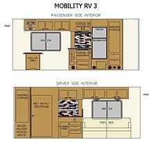 MOBILITY RV 3 - Interior