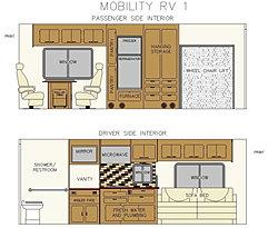MOBILITY RV 1 - Interior