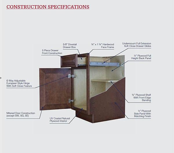 5 days - Kitchen Cabinets Depot