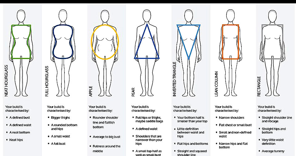 The top-selling pant waist size in the United States, as of , is a size The disparity between this number and actual waist size averages is explained in part by