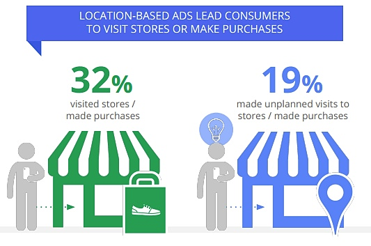 07cfd9 a8aea2d1160c47c3a594144aae3b8c10.png srz 533 353 75 22 0.50 1.20 0 - Consumers Change Shopping Habits with Local Businesses