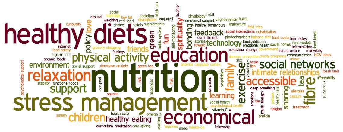 why work with a nutritionist nutritionist norwalk ct diehl