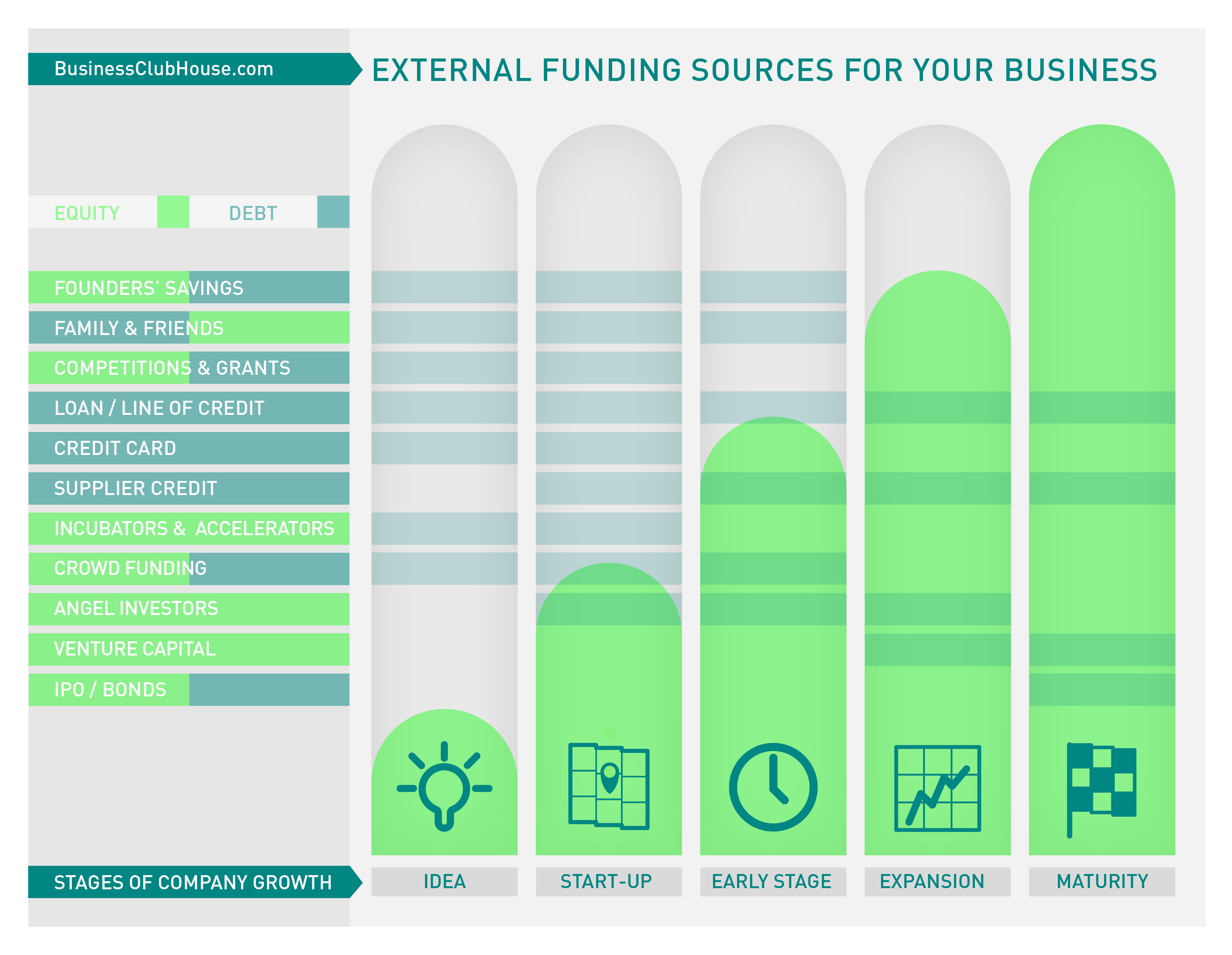 Funding for a startup | SODA Inc.