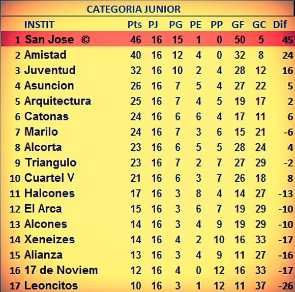 LIGA LAFIM (Liga de futbol infantil de Moreno)