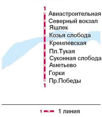 Схема Метро г.Казань