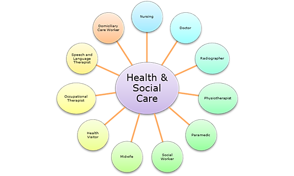 health and social coursework unit 1 Unit 1 communication in health and social care 3 how you will be assessed the unit will be assessed by a series of internally assessed tasks you will be expected.