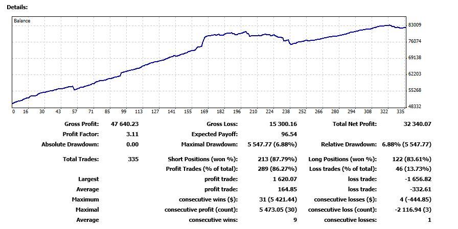 Forex trade copier signals