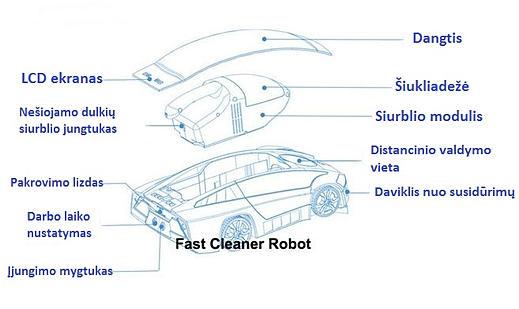Robotas dulklių siurblys QQ4