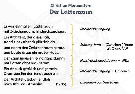 Gedicht Der Lattenzaun : die galgenlieder von christian morgenstern der lattenzaun ~ Lizthompson.info Haus und Dekorationen