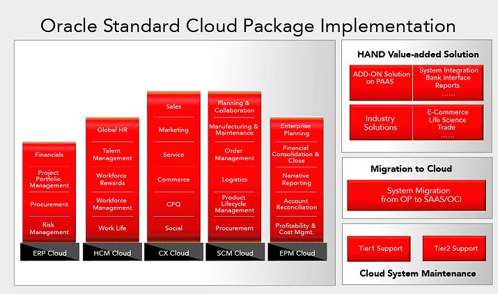 cloud-standard-package-01.png