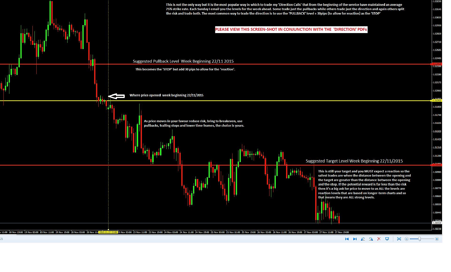 Market open trading strategies