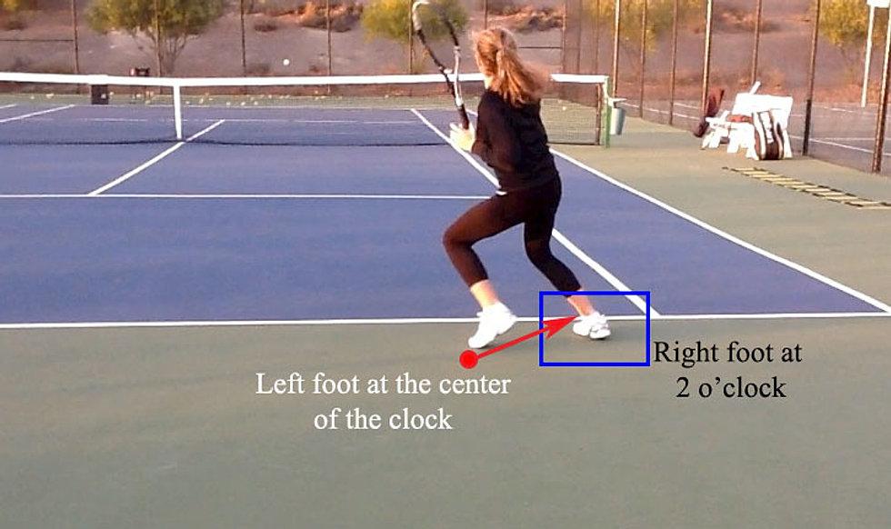 FREE Online Tennis Instruction - Optimum Tennis