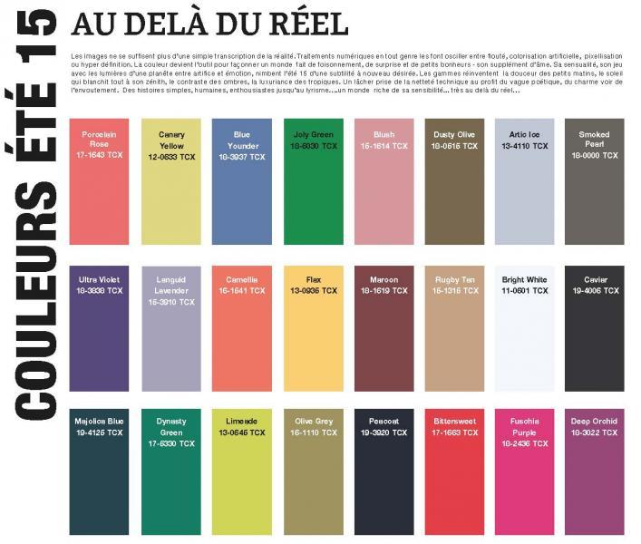 couleurs tendance 2015