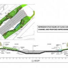Muddy River Restoration map