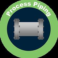 process piping self-performance