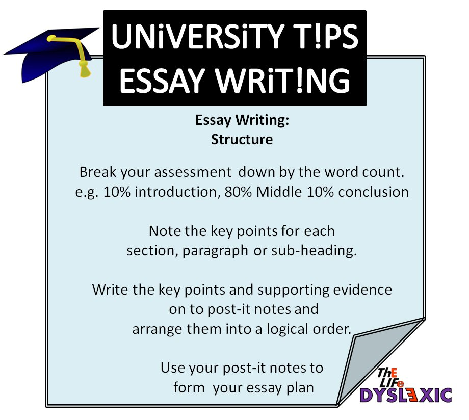 Writing Essay Introduction
