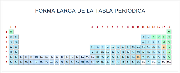 Tabla periodica moderna werner images periodic table and sample tabla periodica moderna de alfred werner images periodic table and tabla periodica werner choice image periodic urtaz
