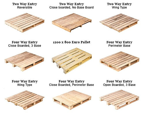 where can you buy pallets 2
