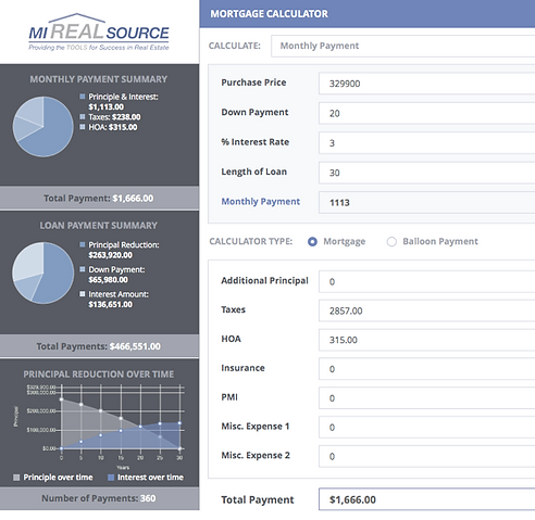 starting today you will now have access to mirealsources custom designed mortgage calculator this calculator can be found under the financials tab