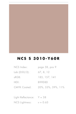 riktig farge foundation