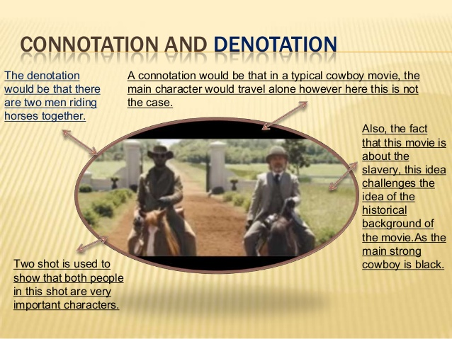 Problems Of Denotation In The Fiction Film Filmmaking Classes