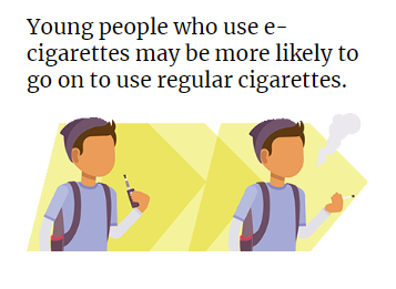 likely to smoke cigs.PNG