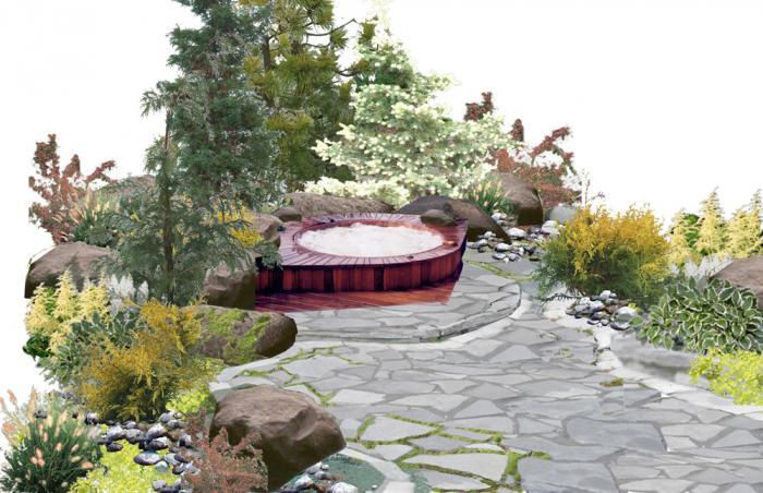 Wwwwixcomorianeeden created by orianeeden based on for Amenagement jardin guadeloupe