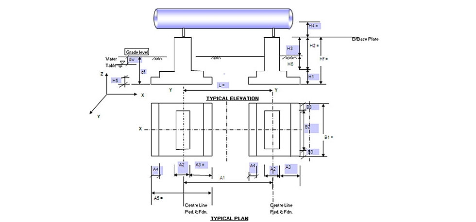 Raj structural design and drafting services for Foundation plan drawing