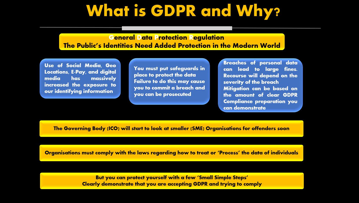 GDPR W&W.JPG
