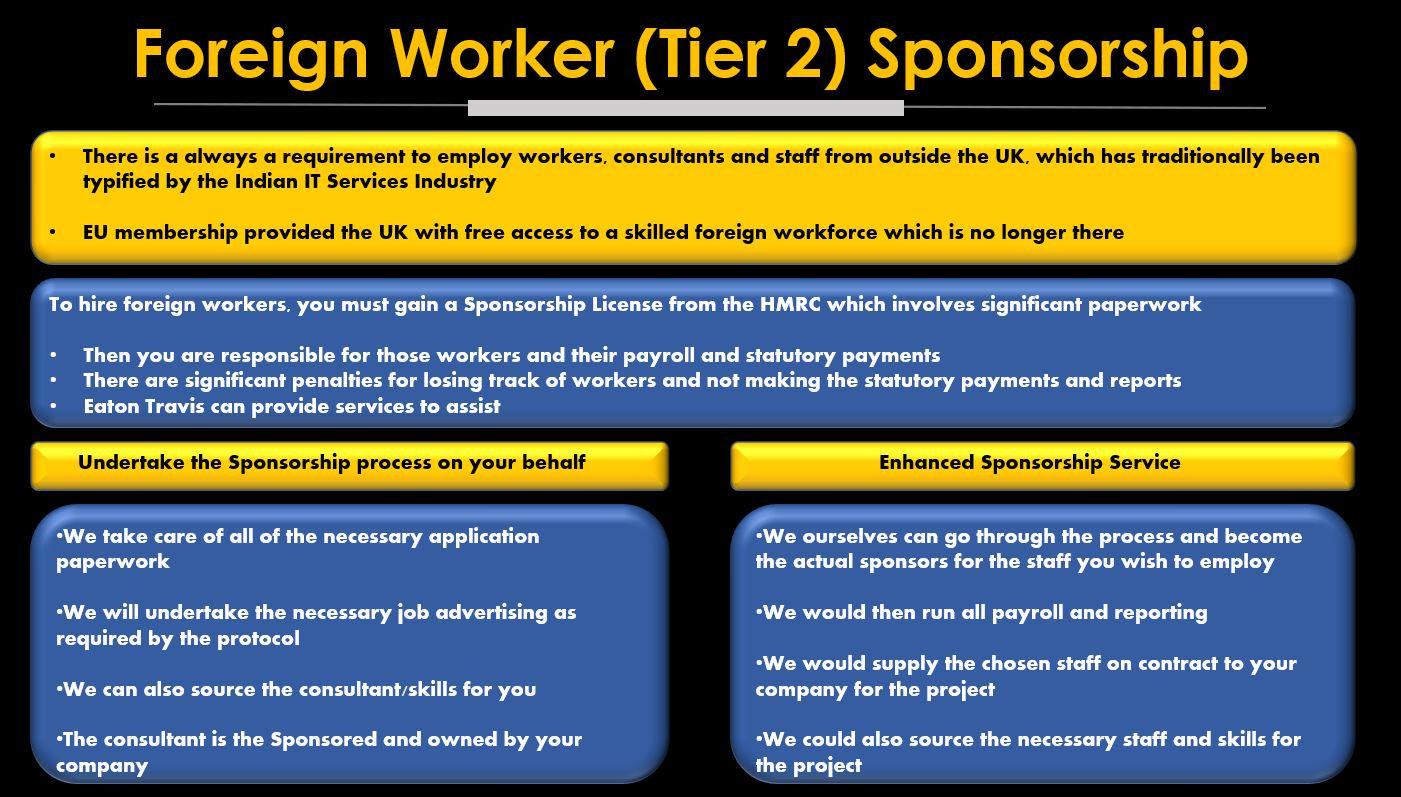 Foreign Worker Sponsorship.JPG