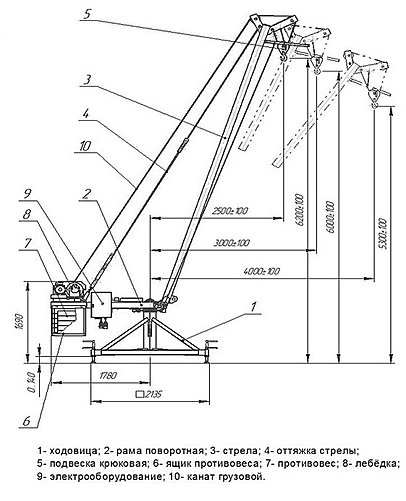 Инструкция По Эксплуатации Кран Пионер - фото 11