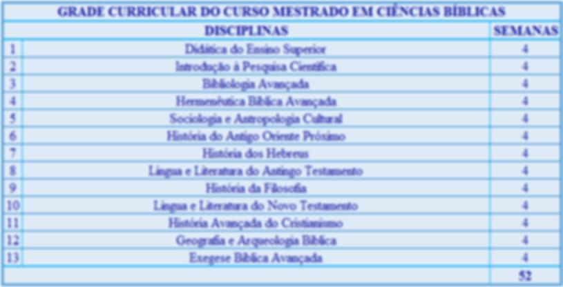 Grade_Mestrado_Ciências_Bíblicas.png