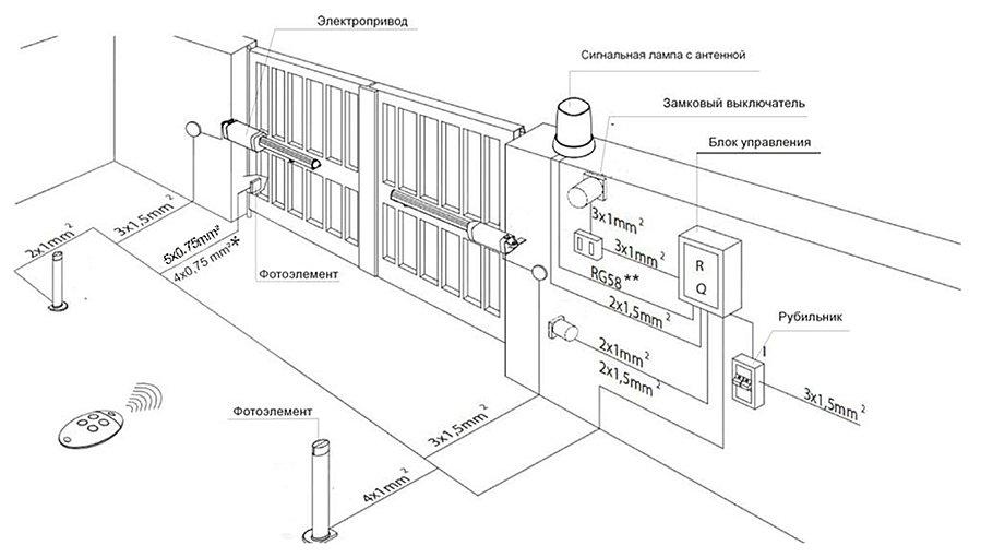Механизм автоматических распашных ворот своими руками