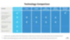 ecoUV_ecoZinc_tech_comparison_chart.png