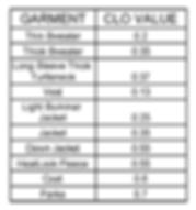 HeatLock_CLO - Sheet1.png