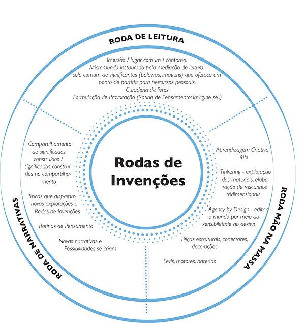 RodasFramework.Portuguese.jpg