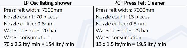 Vergelijking press.png