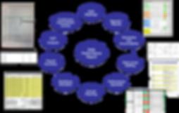 DPR Tool Integration.png