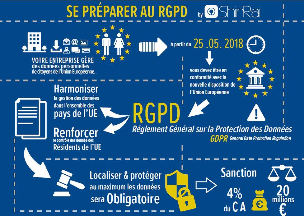 RGPD_Infographie.jpg