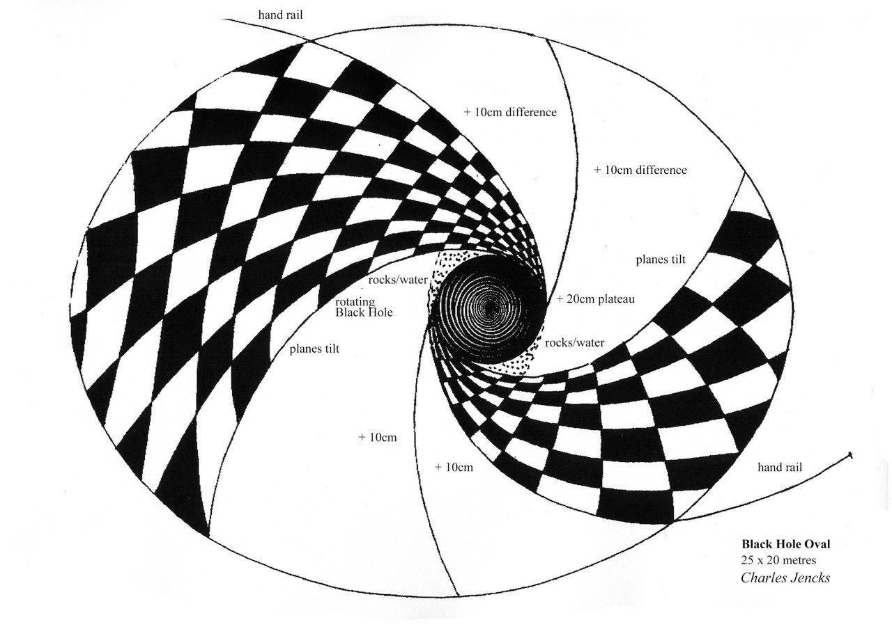 Black Hole Oval