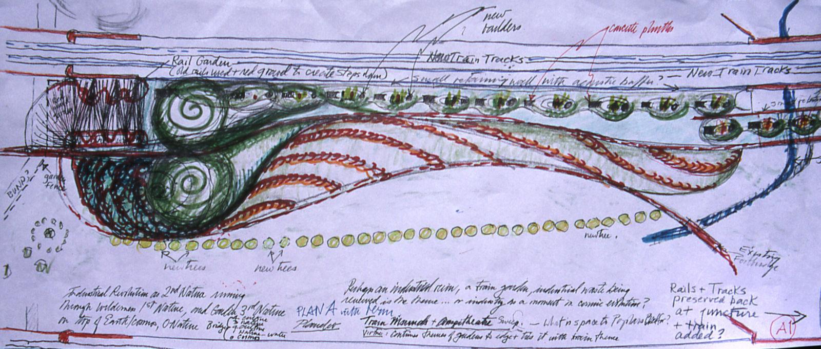 Rail Garden plan