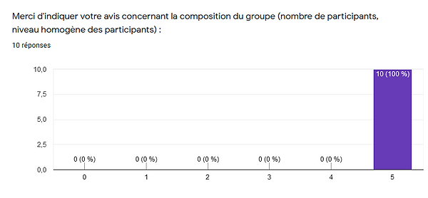 Compo groupe.PNG